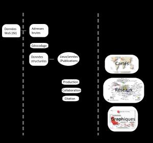 graphique_geoscience